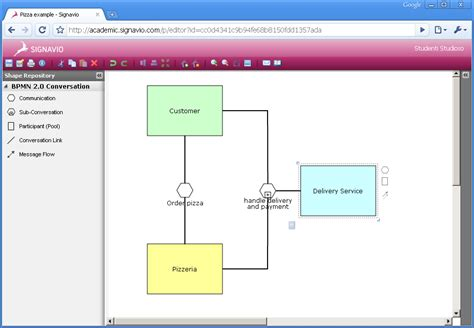 bpmn diagram bpmn diagram erstellen gallery how to guide and refrence
