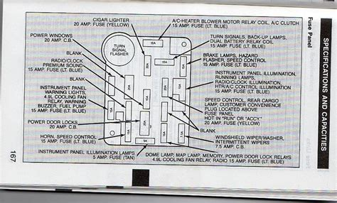 1989 ford ranger fuse box diagram wiring diagram and