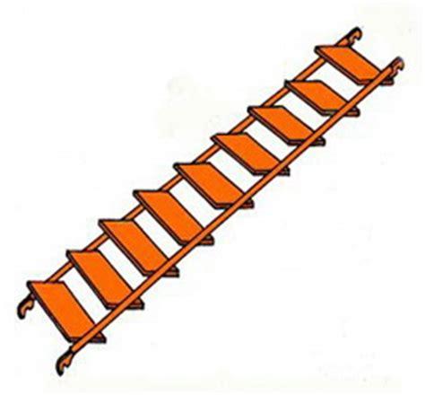 Tangga Scaffolding 1 scaffolding jakarta tangga