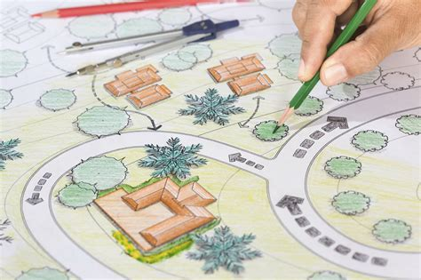 landscape architecture and design choosing a landscape