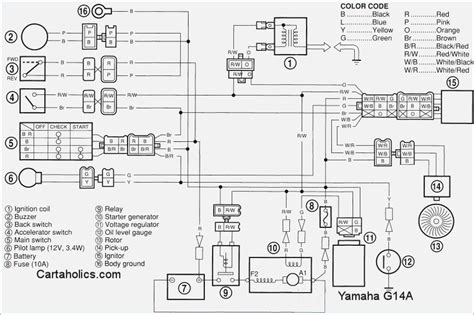 wiring diagram for g2 yamaha gas golf cart yamaha g1