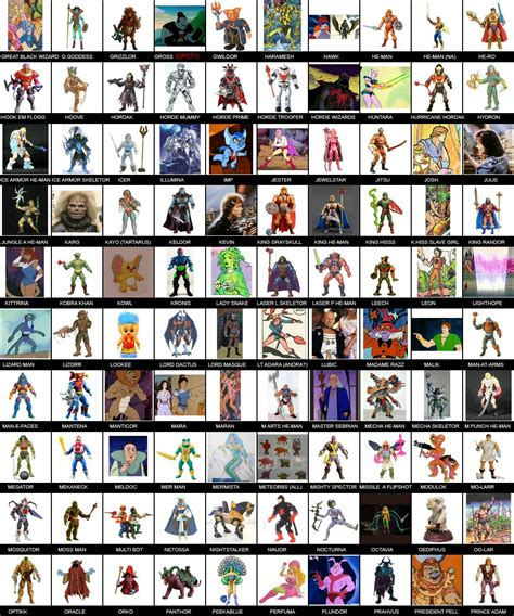 list of characters image gallery he man characters