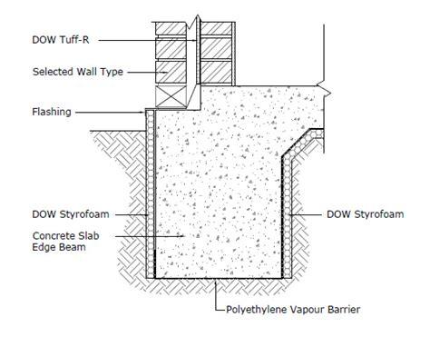 building components on pinterest foundation insulation and pocket doors slab edge insulation craigend st jones pinterest