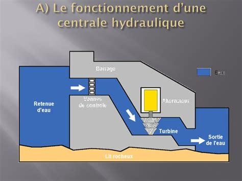 bureau d 騁ude hydraulique les centrales hydrauliques ppt t 233 l 233 charger