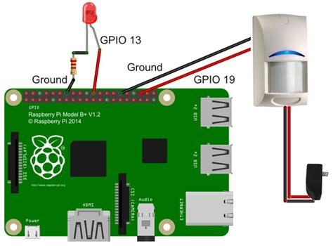 raspberry pi motion gpio and motion sensor