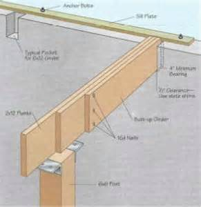 installing floor joist and wood girders