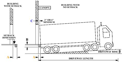 loading dock section detail steel jib loading crane perfect for building