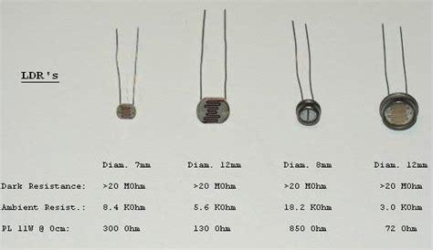 ldr resistor values macam macam resistor dan kegunaannya halim xi tkj 3