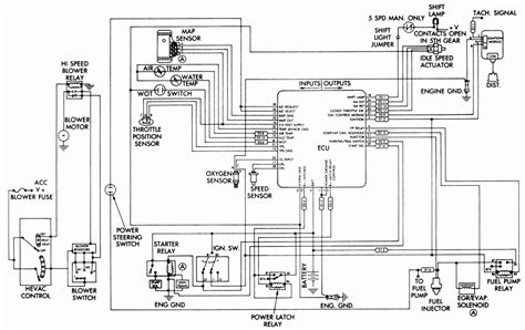 91 jeep yj wiring diagram wiring diagram gw micro