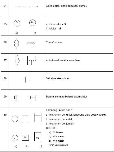 simbol wiring diagram listrik image collections wiring
