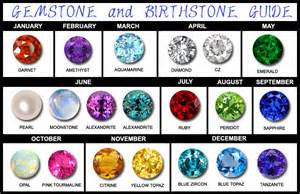birthstones colors for each month funan jewellery the adelphi 1 coleman st b1 38