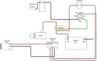 wiring diagram for generator 28 wiring diagram images