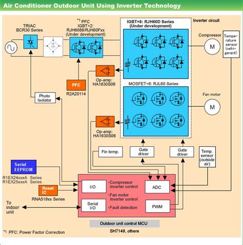 induktor pada arus ac induktor pada arus searah 28 images ppt bab 11 arus bolak balik powerpoint presentation id