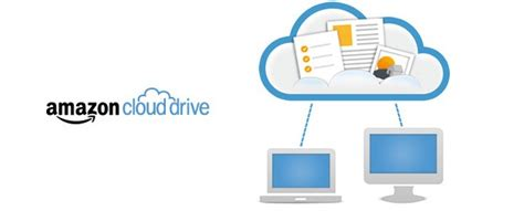 amazon cloud amazon cloud drive s unlimited photo storage