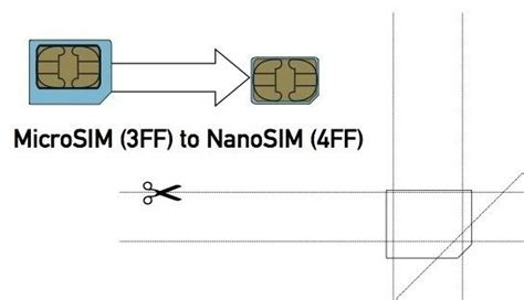 Micro To Nano Sim Card Template by Nano Sim Template How To Convert A Micro Sim Card To Fit