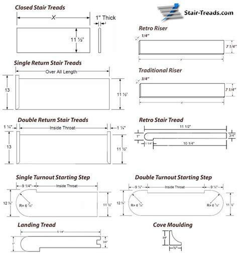 qt layout minimum standard stair tread dimensions stairs pinterest minimum