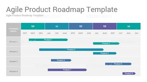 Agile Project Management Google Slides Presentation Template Design Agile Roadmap Template
