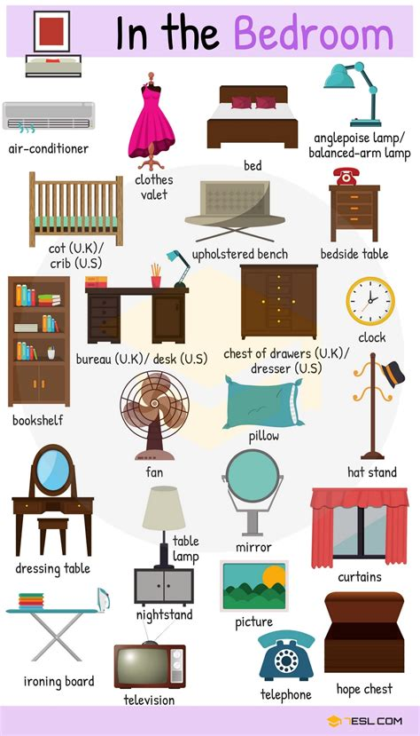 bedroom furniture vocabulary in the bedroom vocabulary names of bedroom objects 7 e s l