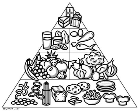 Food Pyramid Coloring Pages Pictures To Pin On Pinterest Food Pyramid Coloring Page