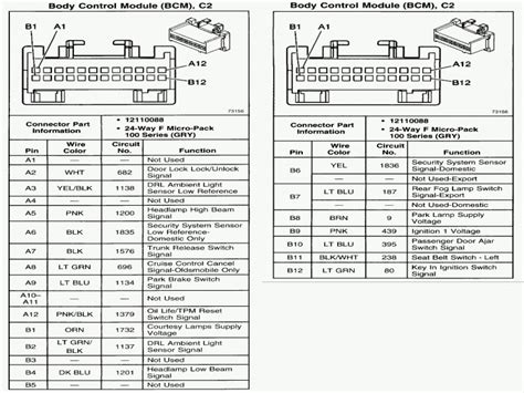 stereo wiring diagram 04 grand prix wiring diagram schemes