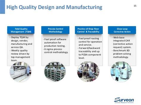 capacitor manufacturing process tantalum capacitor manufacturing process 28 images humidity measurement in tantalum