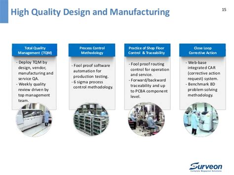 capacitor manufacturing ppt tantalum capacitor manufacturing process 28 images humidity measurement in tantalum