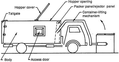 volvo truck parts diagram volvo dump truck parts diagram volvo auto wiring diagram