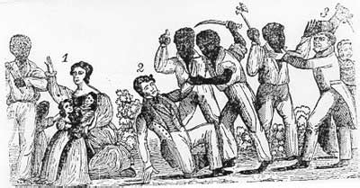 the southern argument for slavery [ushistory.org]