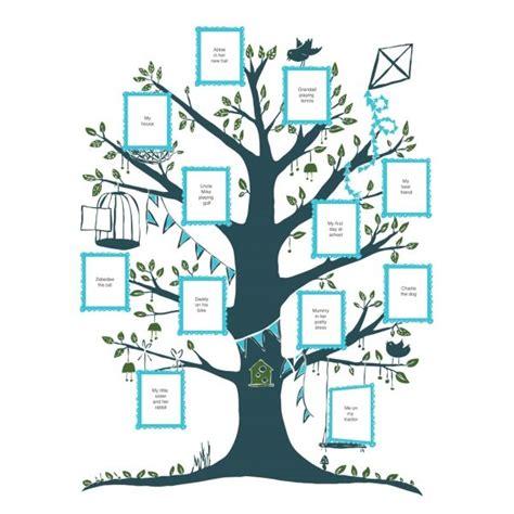 fotos de el arbol familiar mejor conjunto de las 25 mejores ideas sobre arbol genealogico infantil en y m 225 s un arbol genealogico