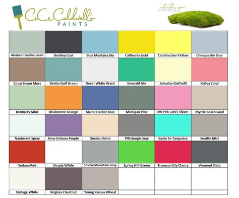 cece caldwell chalk paint colors ideas cece caldwell s chalk clay paints paper market