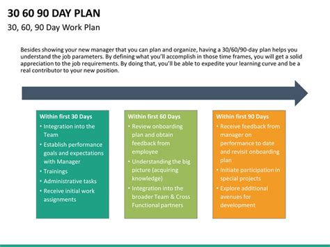90 day business plan template free 30 60 90 business plan template ppt 30 60 90 day plan