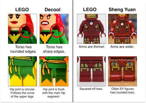 Lego Bootleg Ironman Minifigure 03 bootleg heroes minifigs worth it or not page 17 community eurobricks forums