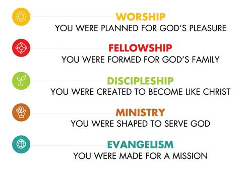 5 purposes of the church
