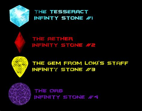 Stones Theory Stones 4 infinity stones of the marvel version 2 by xelku9