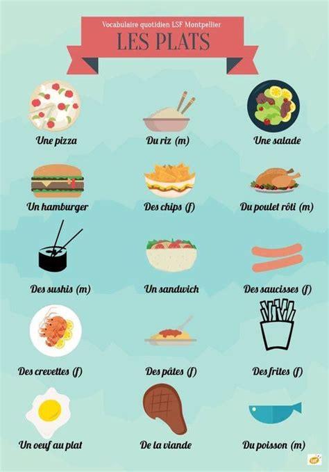 alimentos franceses la comida en franc 233 s vocabulario franc 233 s pinterest