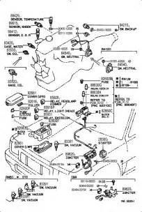 94 toyota t100 fuse box diagram 94 get free image about wiring diagram
