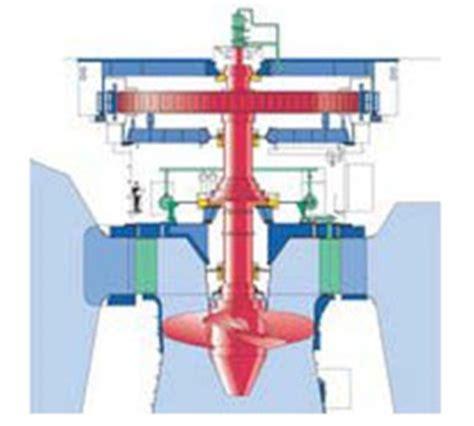 boat propeller generator turbine generator kaplan propeller water turbine