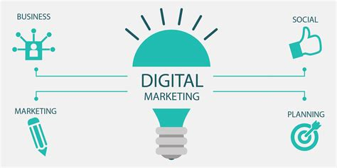 best digital marketing innovative digital marketing services and strategies at