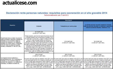montos personas naturales para declarar renta renta personas naturales 2016 colombia