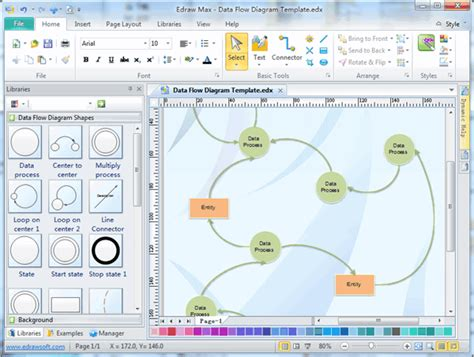 Data Flow Diagram Software Create Data Flow Diagrams Rapidly With Free Exles And Templates Data Flow Diagram Template
