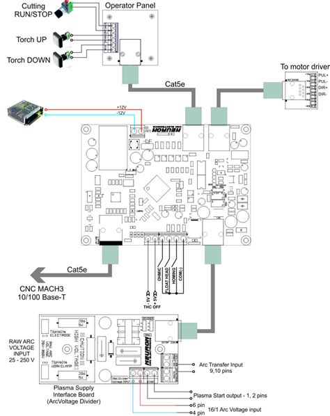 vfd wiring diagram parallel ac drive wiring diagram wiring