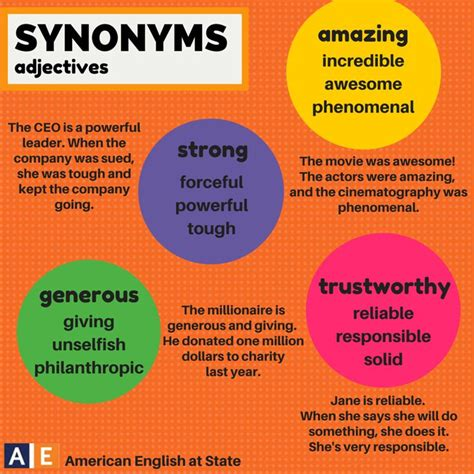 synonyms for here are synonyms for 4 adjectives amazing strong trustworthy and generous do any