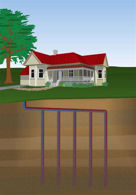 avon indiana heating and cooling geothermal heating loop system 2 vertical loop thiele