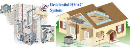 heating units for small homes the homeowners mini guide to modern hvac systems the