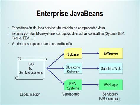 enterprise javabeans bases de datos en ambiente internet p 225 gina 2