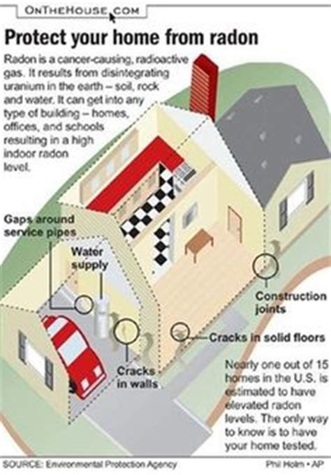 how to remove radon from your basement 1000 images about radon removal tips on paint