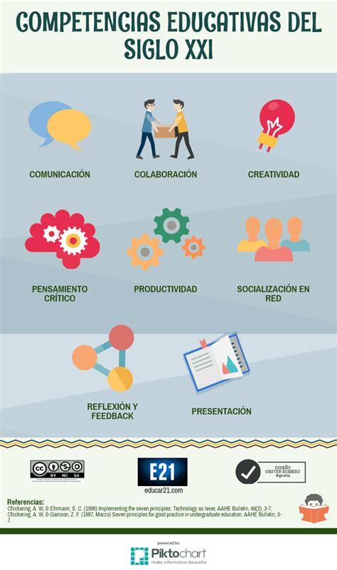 educacion del seglo 21 del area de comunicacion alumnos del siglo xxi blog de gesvin
