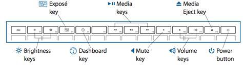 resetting function keys mac image gallery macbook air keyboard explained
