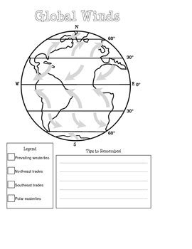 weather patterns worksheet pdf global winds diagram by ms kozicki teachers pay teachers