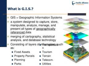 Event Planning Companies Integrating Gis To Financial Data